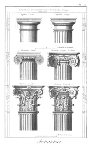 300px-classical_orders_from_the_encyclop